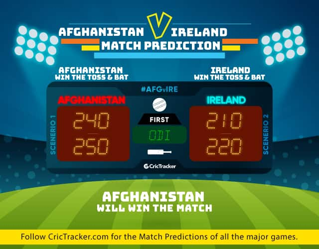 Ireland vs Afghanistan, 1st ODI, Match Prediction – Weather Report