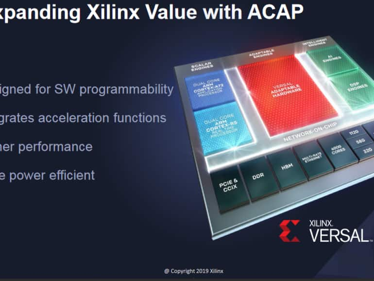 Xilinx - Read full articles, watch videos, browse through