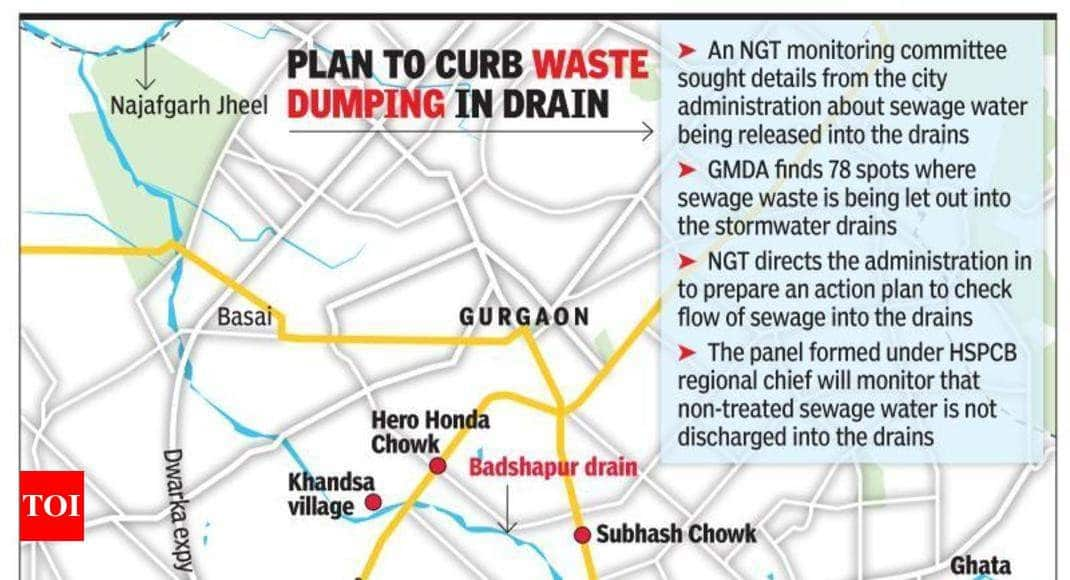 Green panel directs MCG to clear squatters on Sikanderpur